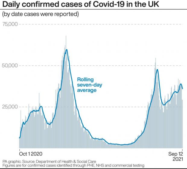 Wilts and Gloucestershire Standard: Daily confirmed cases of Covid-19 in UK (by date of case reporting).  (PENNSYLVANIA)